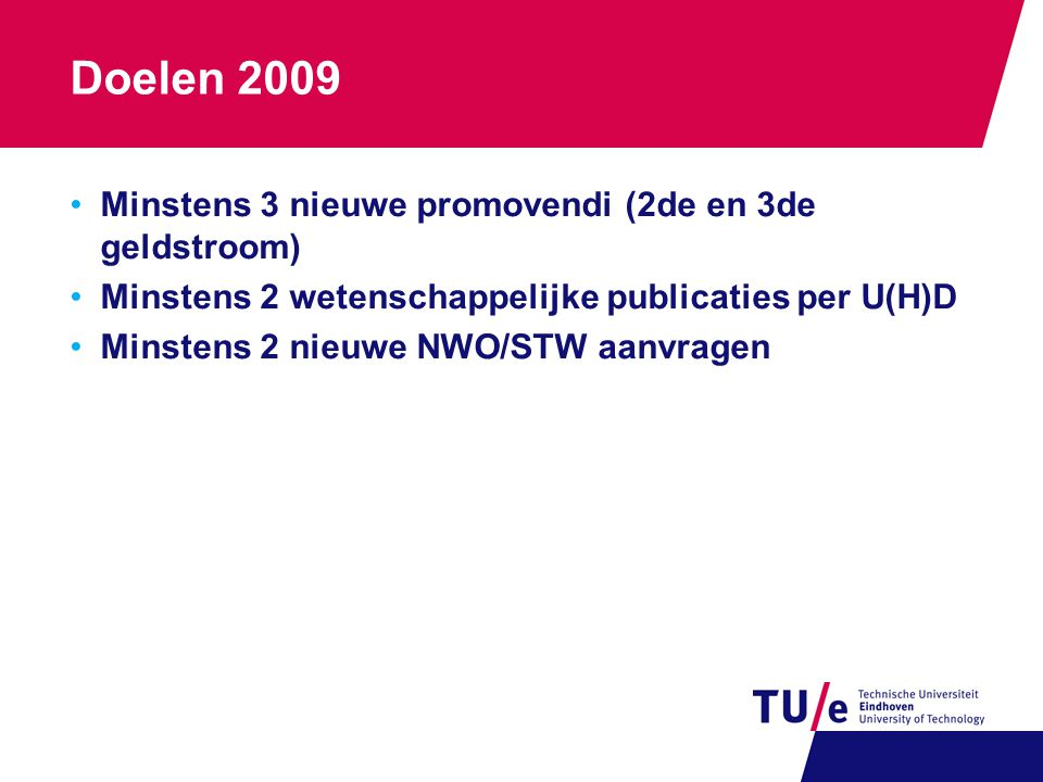 Doelen 2009 Minstens 3 nieuwe promovendi (2de en 3de geldstroom) Minstens 2 wetenschappelijke publicaties per U(H)D Minstens 2 nieuwe NWO/STW aanvragen