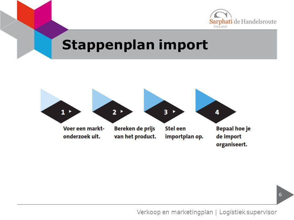Exportcombinatie Exporteren met een andere exporteur Importcombinatie Importeren met een andere importeur Piggy back 'Meeliften' met een bedrijf dat al actief is in het buitenland.