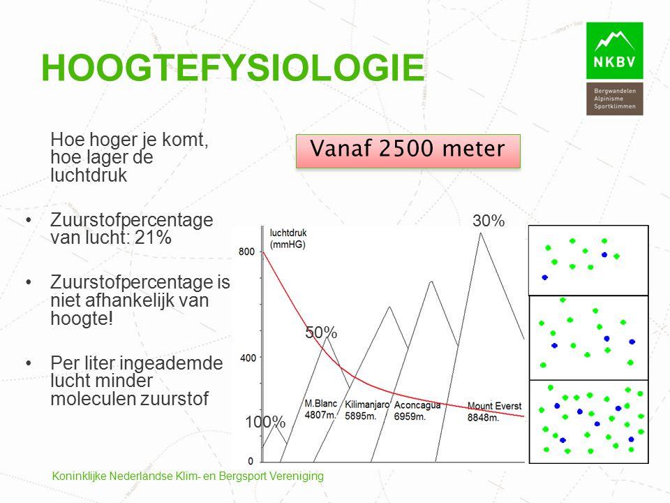 Koninklijke Nederlandse Klim- en Bergsport Vereniging Hoe hoger je komt, hoe lager de luchtdruk Zuurstofpercentage van lucht: 21% Zuurstofpercentage i
