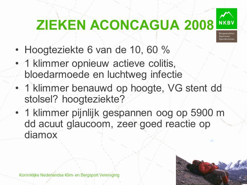 Koninklijke Nederlandse Klim- en Bergsport Vereniging Hoogteziekte 6 van de 10, 60 % 1 klimmer opnieuw actieve colitis, bloedarmoede en luchtweg infec