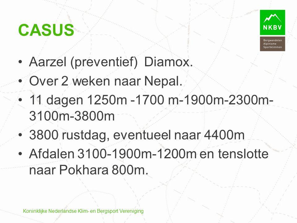 Koninklijke Nederlandse Klim- en Bergsport Vereniging CASUS Aarzel (preventief) Diamox. Over 2 weken naar Nepal. 11 dagen 1250m -1700 m-1900m-2300m- 3