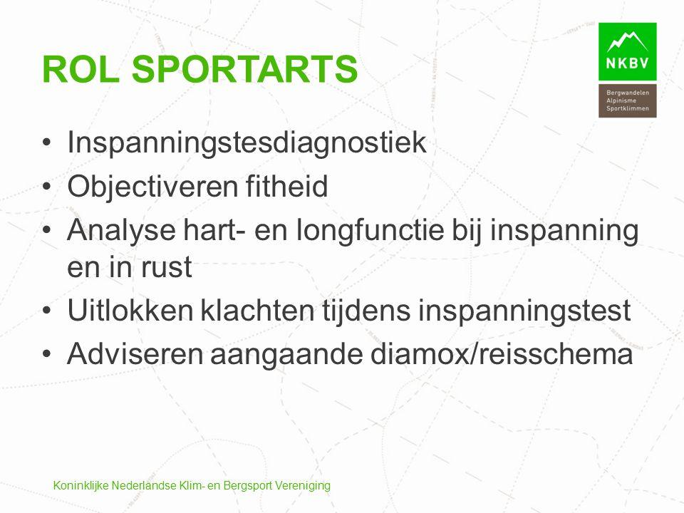 Koninklijke Nederlandse Klim- en Bergsport Vereniging Inspanningstesdiagnostiek Objectiveren fitheid Analyse hart- en longfunctie bij inspanning en in