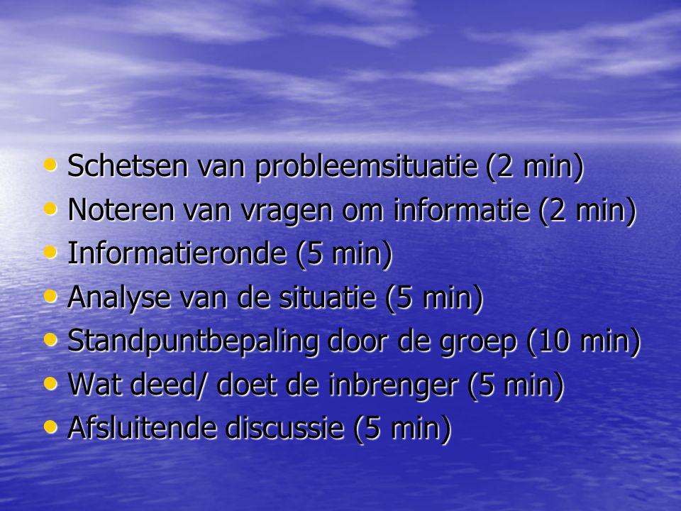 Schetsen van probleemsituatie (2 min) Schetsen van probleemsituatie (2 min) Noteren van vragen om informatie (2 min) Noteren van vragen om informatie (2 min) Informatieronde (5 min) Informatieronde (5 min) Analyse van de situatie (5 min) Analyse van de situatie (5 min) Standpuntbepaling door de groep (10 min) Standpuntbepaling door de groep (10 min) Wat deed/ doet de inbrenger (5 min) Wat deed/ doet de inbrenger (5 min) Afsluitende discussie (5 min) Afsluitende discussie (5 min)