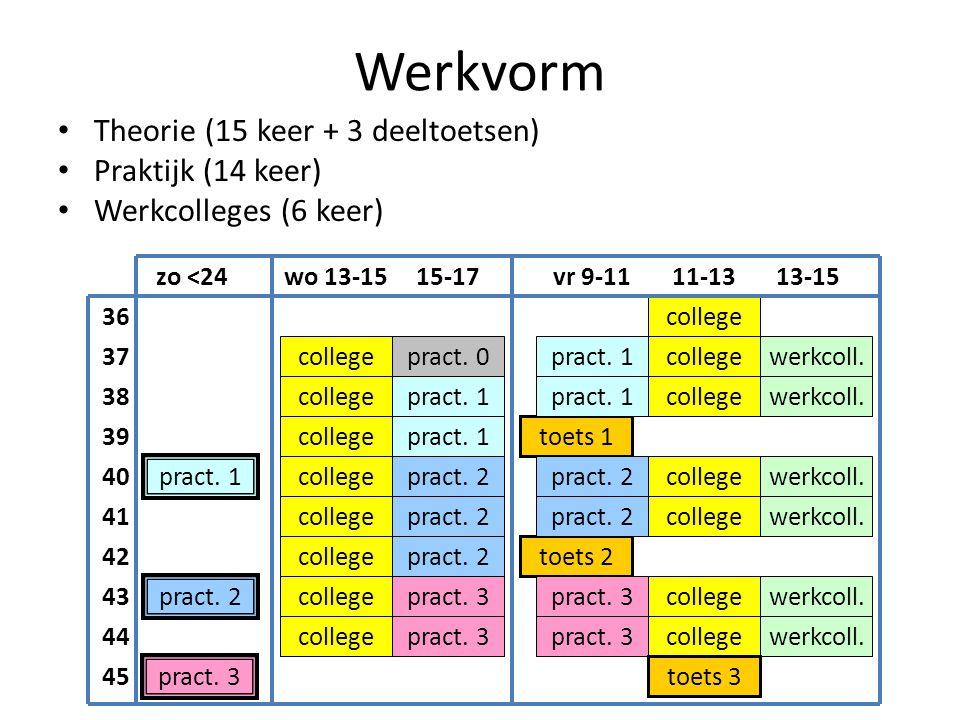 Werkvorm Theorie (15 keer + 3 deeltoetsen) Praktijk (14 keer) Werkcolleges (6 keer) college toets 1 toets 2 college pract. 3 pract. 1 pract. 0 pract.
