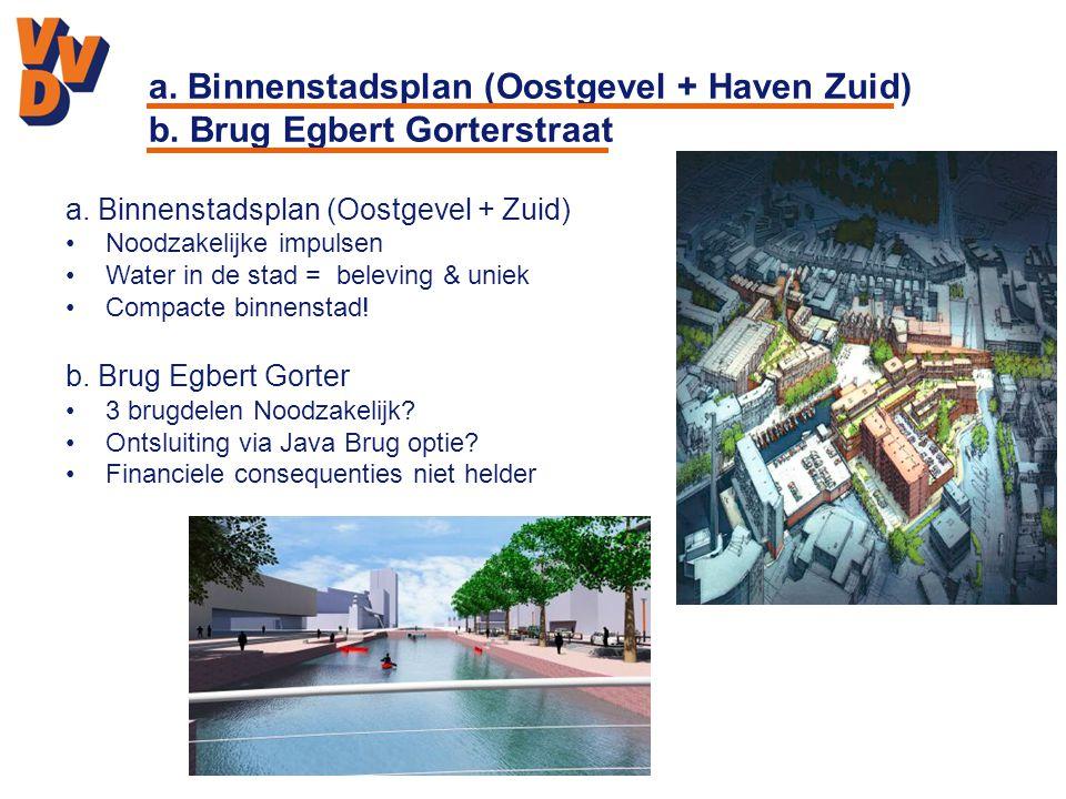 a. Binnenstadsplan (Oostgevel + Haven Zuid) b. Brug Egbert Gorterstraat a. Binnenstadsplan (Oostgevel + Zuid) Noodzakelijke impulsen Water in de stad