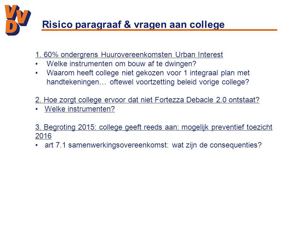 Risico paragraaf & vragen aan college 1. 60% ondergrens Huurovereenkomsten Urban Interest Welke instrumenten om bouw af te dwingen? Waarom heeft colle