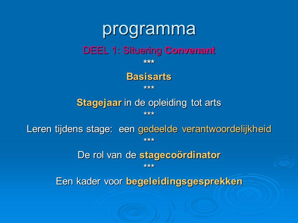 programma DEEL 1: Situering Convenant ***Basisarts*** Stagejaar in de opleiding tot arts *** Leren tijdens stage: een gedeelde verantwoordelijkheid **