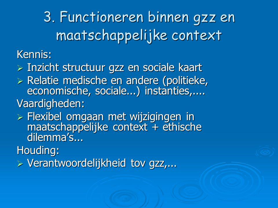 3. Functioneren binnen gzz en maatschappelijke context Kennis:  Inzicht structuur gzz en sociale kaart  Relatie medische en andere (politieke, econo