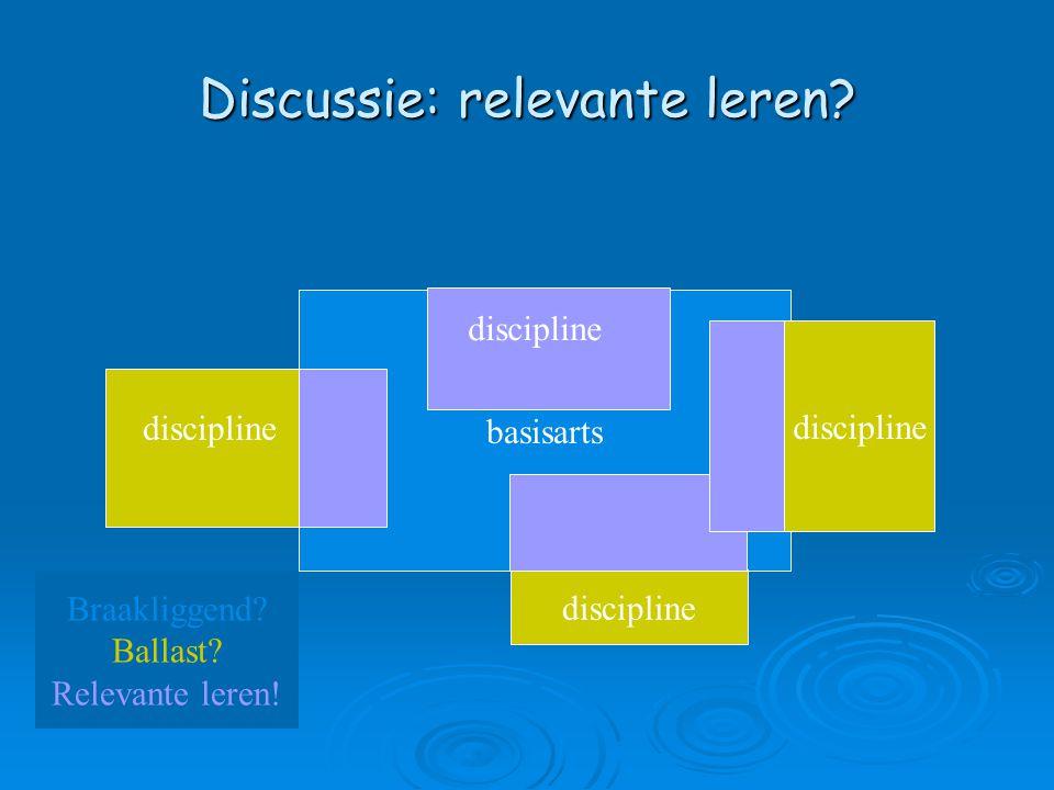 Discussie: relevante leren? discipline basisarts discipline Braakliggend? Ballast? Relevante leren!
