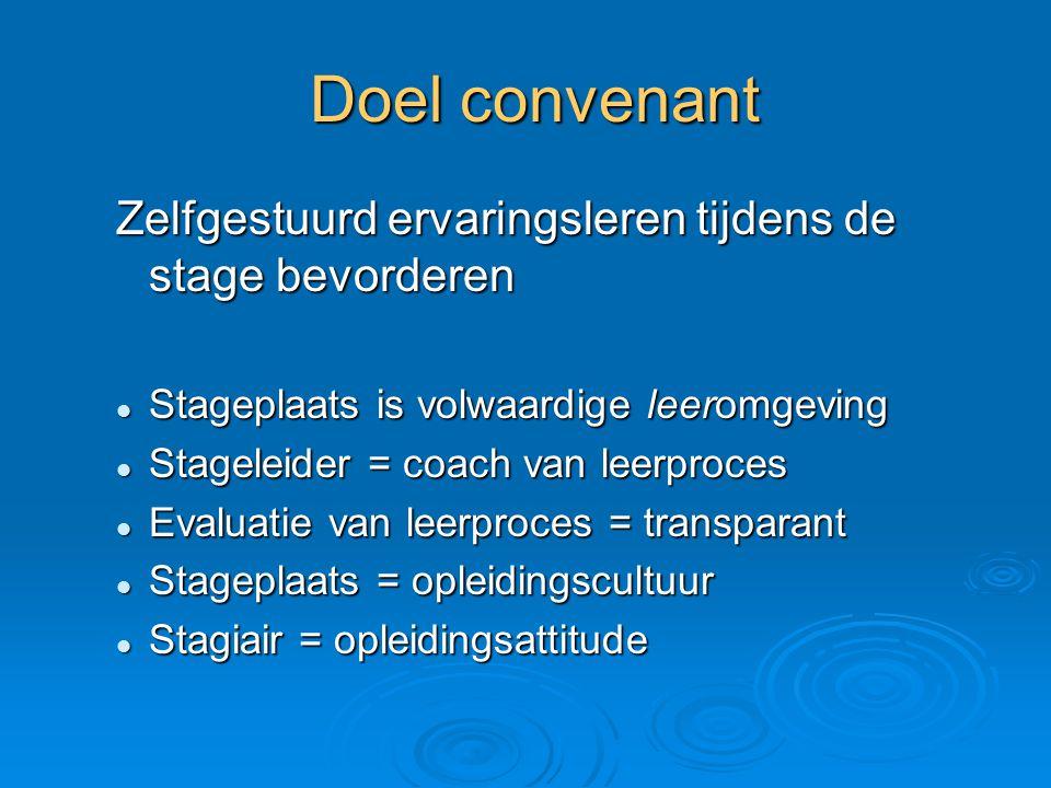 Doel convenant Doel convenant Zelfgestuurd ervaringsleren tijdens de stage bevorderen Stageplaats is volwaardige leeromgeving Stageplaats is volwaardi