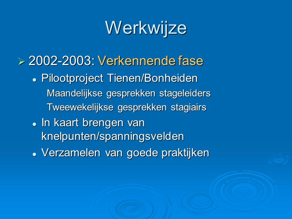 Werkwijze  2002-2003: Verkennende fase Pilootproject Tienen/Bonheiden Pilootproject Tienen/Bonheiden Maandelijkse gesprekken stageleiders Tweewekelijkse gesprekken stagiairs In kaart brengen van knelpunten/spanningsvelden In kaart brengen van knelpunten/spanningsvelden Verzamelen van goede praktijken Verzamelen van goede praktijken