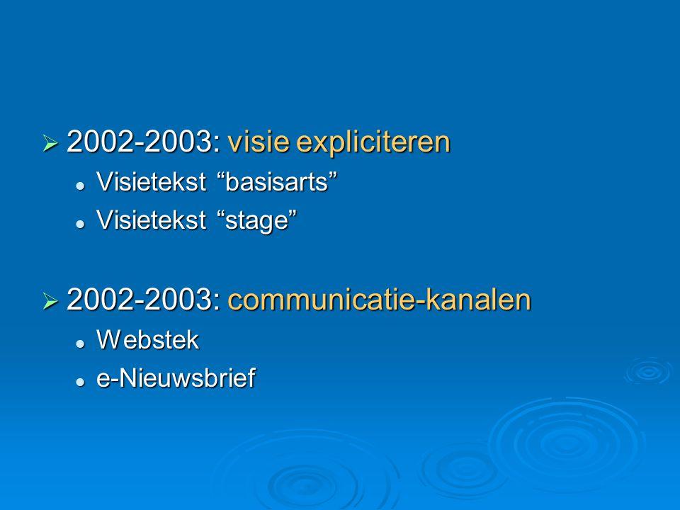 2002-2003: visie expliciteren Visietekst basisarts Visietekst basisarts Visietekst stage Visietekst stage  2002-2003: communicatie-kanalen Webstek Webstek e-Nieuwsbrief e-Nieuwsbrief