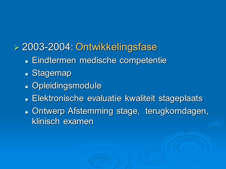  2003-2004: Ontwikkelingsfase Eindtermen medische competentie Eindtermen medische competentie Stagemap Stagemap Opleidingsmodule Opleidingsmodule Ele