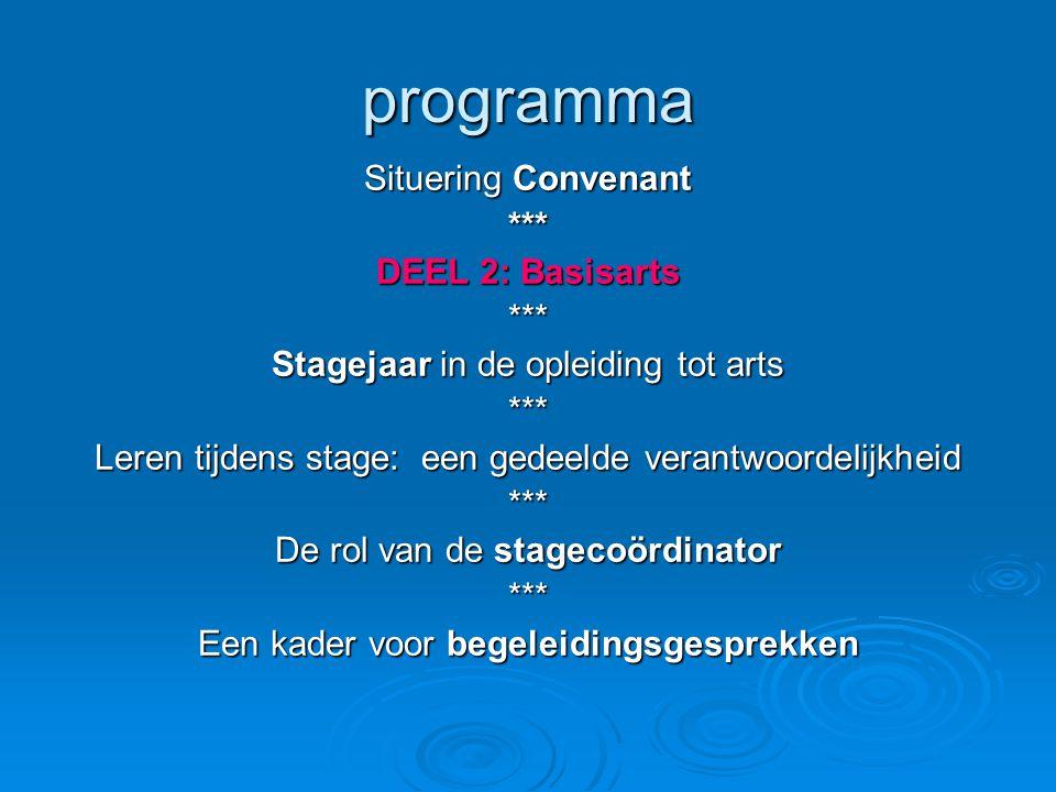 programma Situering Convenant *** DEEL 2: Basisarts *** Stagejaar in de opleiding tot arts *** Leren tijdens stage: een gedeelde verantwoordelijkheid