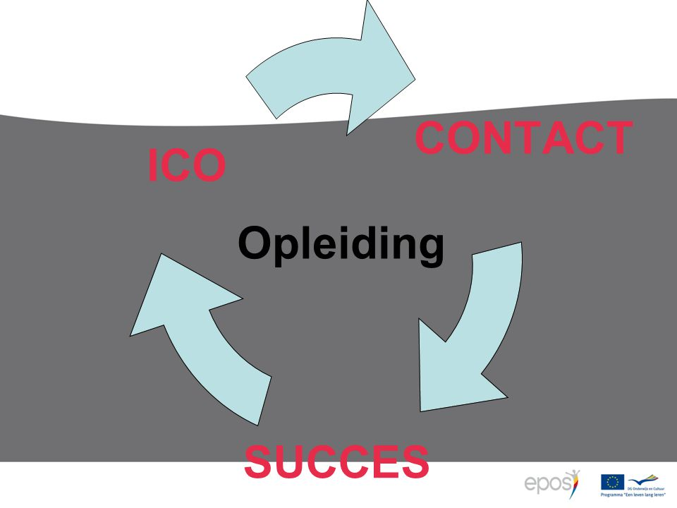 CONTACT SUCCES ICO Opleiding