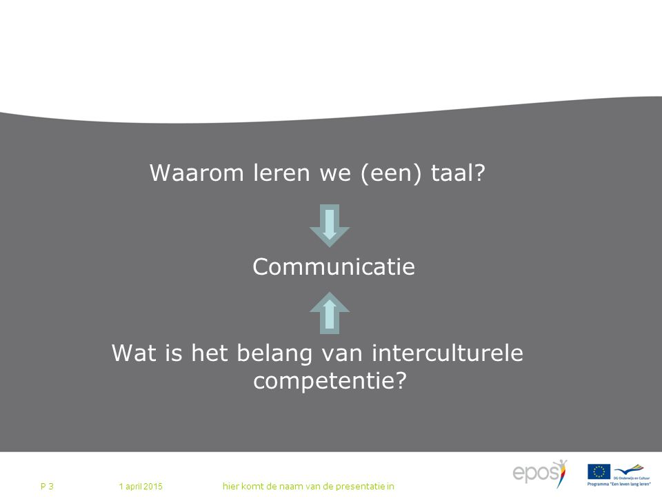 1 april 2015 hier komt de naam van de presentatie in P 3 Waarom leren we (een) taal? Communicatie Wat is het belang van interculturele competentie?