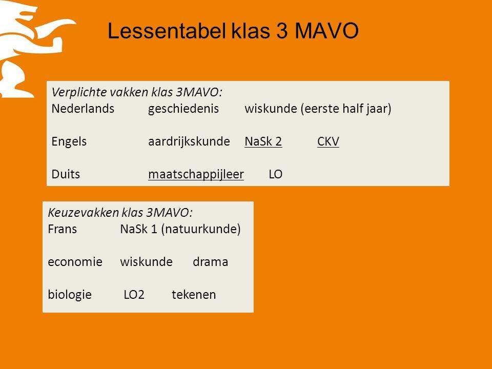 Lessentabel klas 3 MAVO Verplichte vakken klas 3MAVO: Nederlandsgeschiedeniswiskunde (eerste half jaar) EngelsaardrijkskundeNaSk 2CKV Duitsmaatschappi