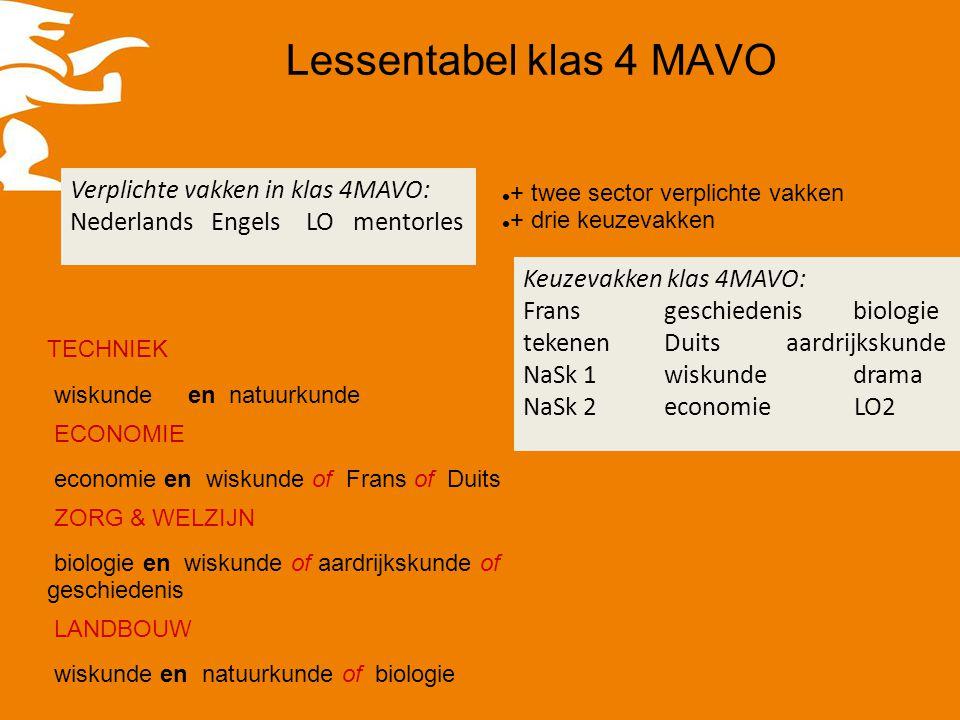 Lessentabel klas 4 MAVO Verplichte vakken in klas 4MAVO: NederlandsEngelsLOmentorles Keuzevakken klas 4MAVO: Fransgeschiedenisbiologie tekenenDuits aa