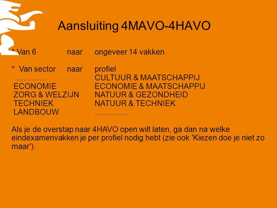 HAVO-profielen * Natuur & Techniek: wiskunde, NaSk 1, NaSk2 + biologie.