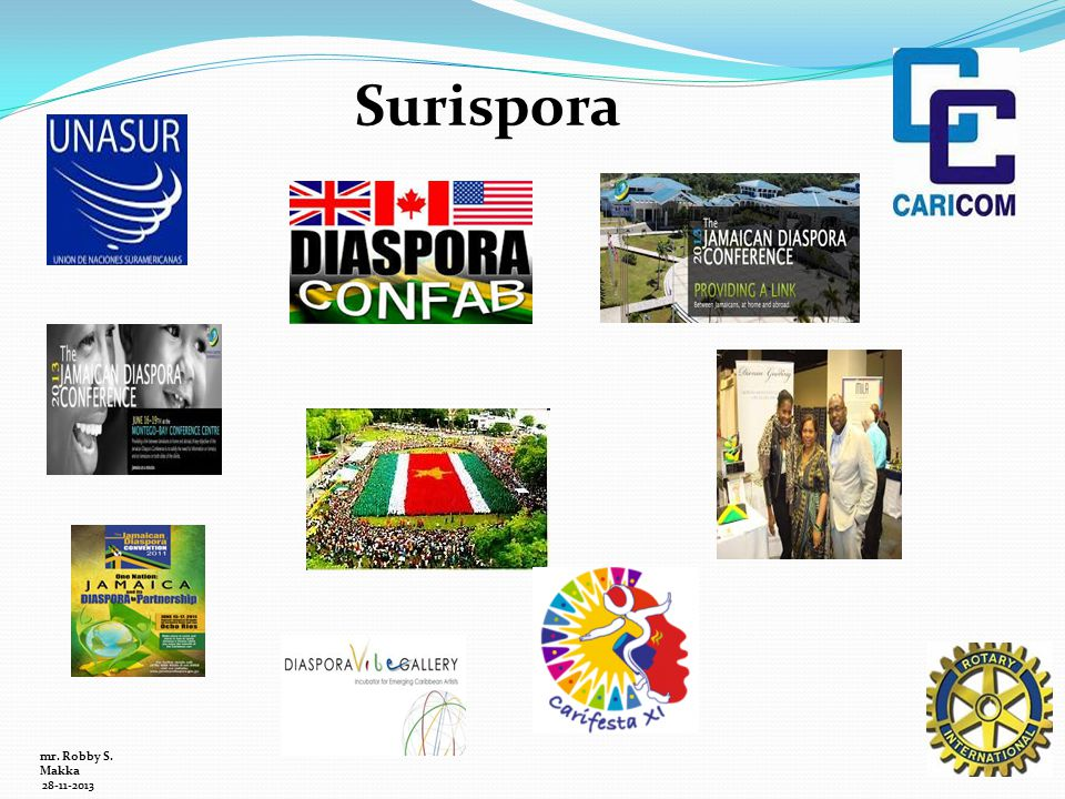 Surispora mr. Robby S. Makka 28-11-2013