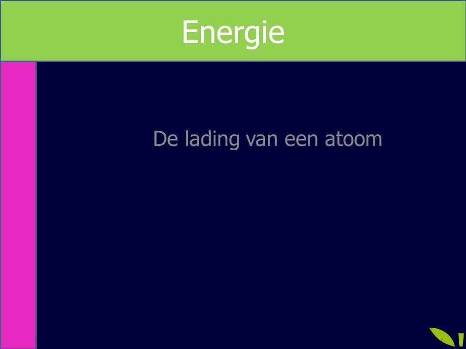 De lading van een atoom Energie