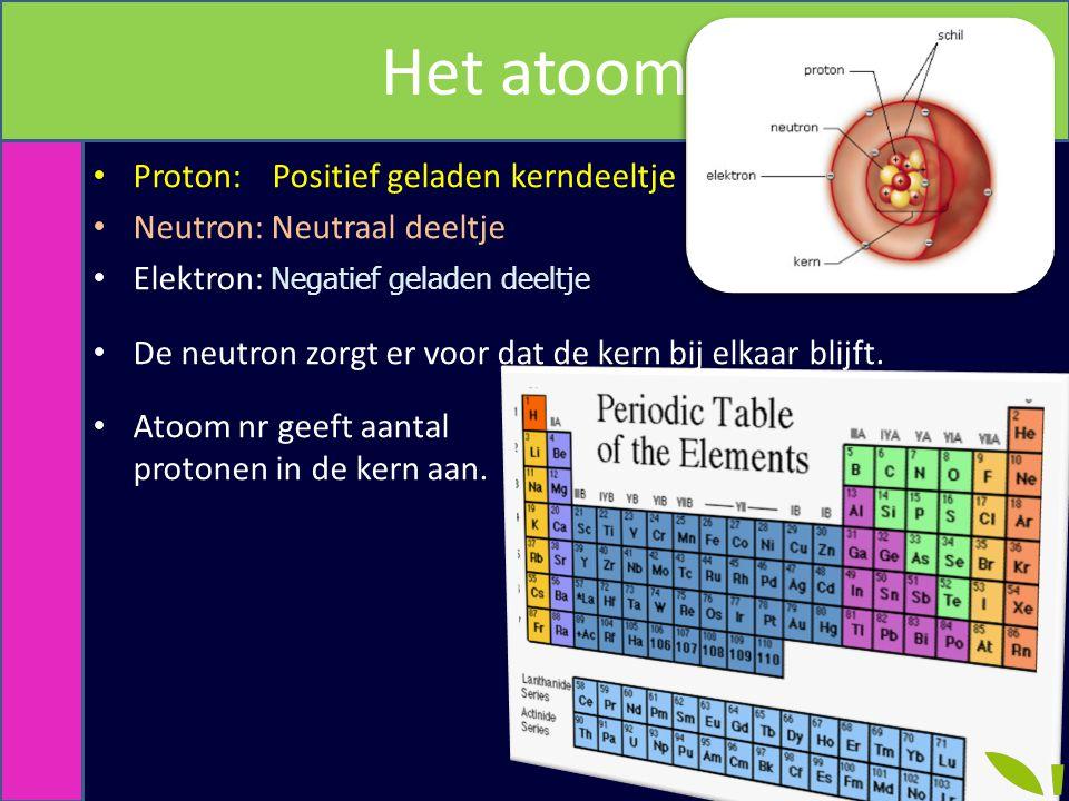 Metriek Het atoom Proton: Positief geladen kerndeeltje Neutron: Neutraal deeltje Elektron: Negatief geladen deeltje De neutron zorgt er voor dat de ke