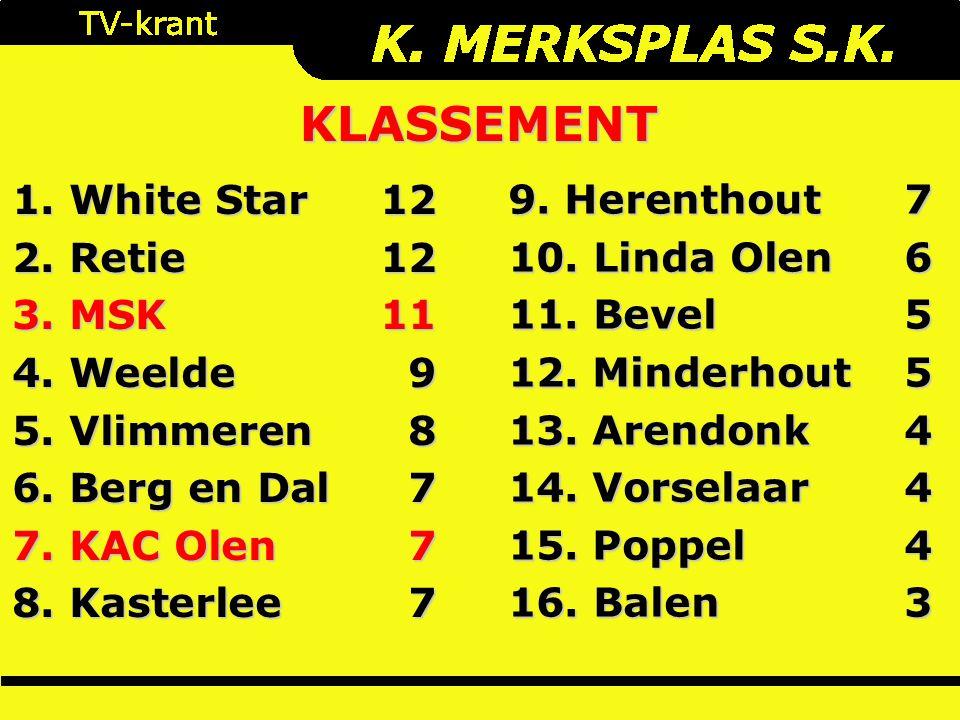 1. White Star 12 2. Retie12 3. MSK11 4. Weelde9 5. Vlimmeren8 6. Berg en Dal7 7. KAC Olen7 8. Kasterlee 7 KLASSEMENT 9. Herenthout7 10. Linda Olen6 11