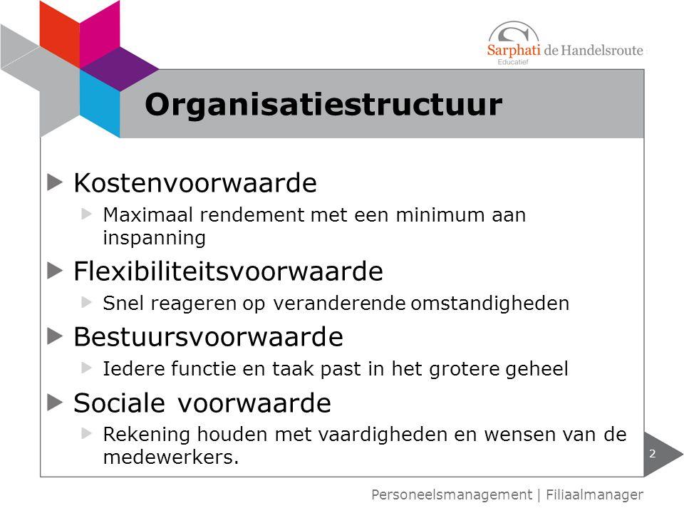 Organigram 3 Personeelsmanagement   Filiaalmanager