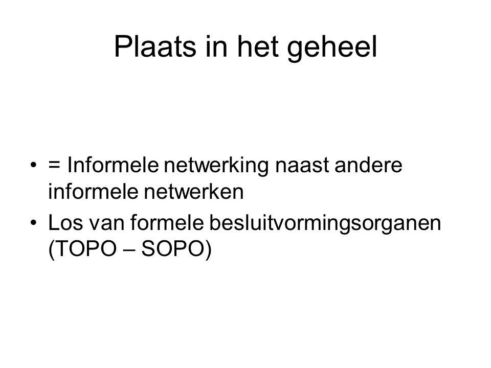 Plaats in het geheel = Informele netwerking naast andere informele netwerken Los van formele besluitvormingsorganen (TOPO – SOPO)