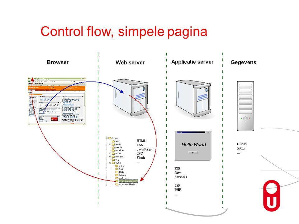 Control flow, simpele pagina