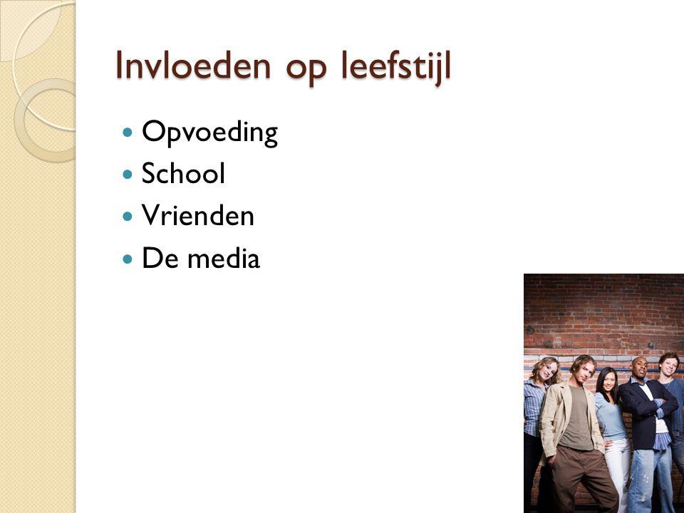 Invloeden op leefstijl Opvoeding School Vrienden De media