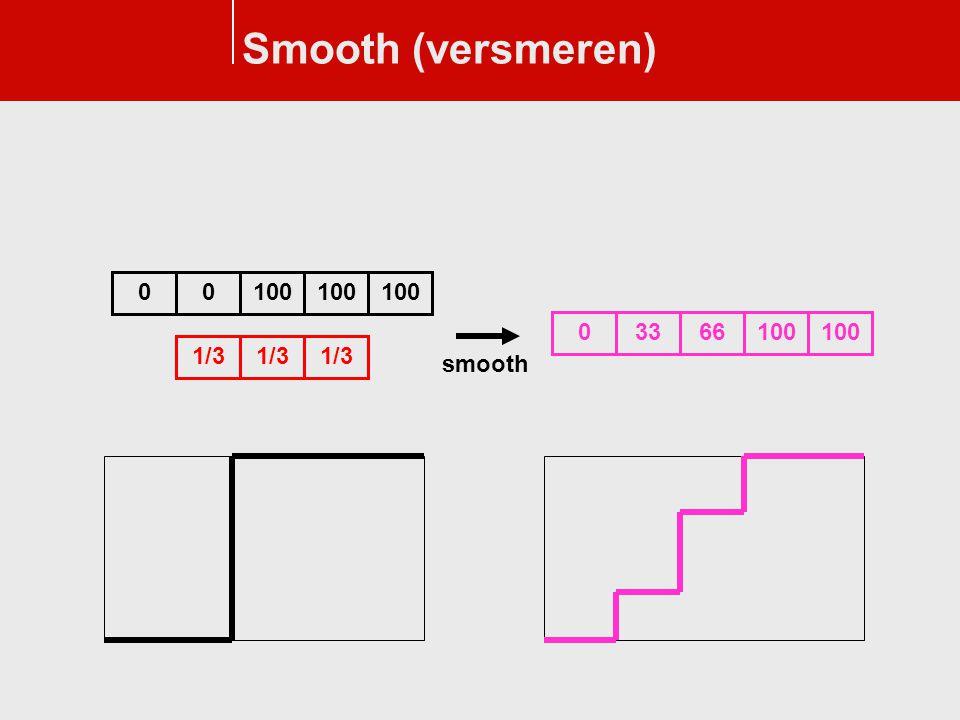 Smooth (versmeren) 1/3 0100 0 33661000 smooth