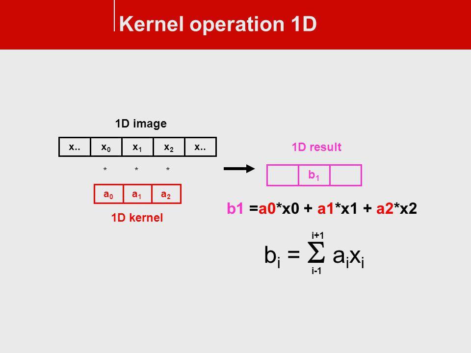 Kernel operation 1D a0a0 a1a1 a2a2 b1b1 b1 =a0*x0 + a1*x1 + a2*x2 x0x0 x1x1 x2x2 x.. *** 1D image 1D kernel 1D result b i =  a i x i i-1 i+1