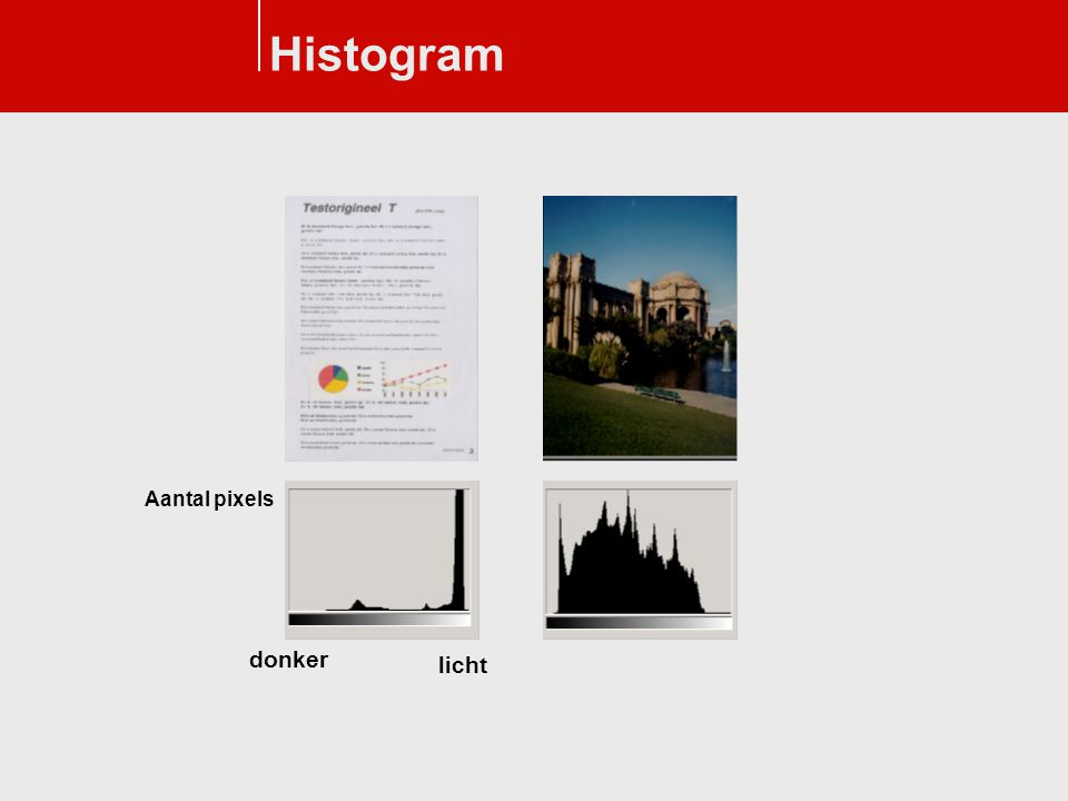 Histogram donker licht Aantal pixels