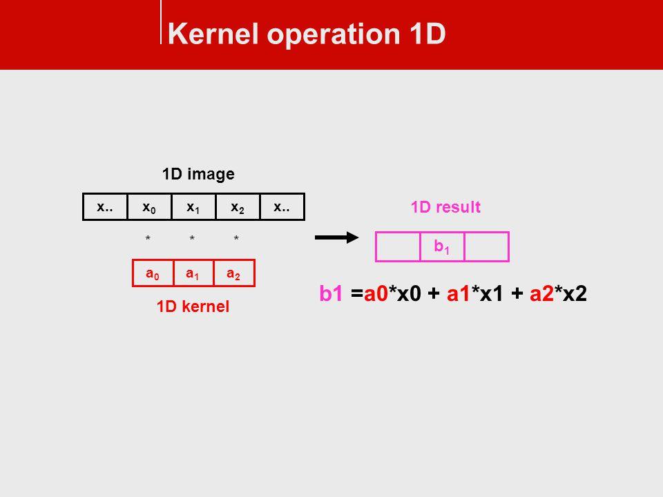 Kernel operation 1D a0a0 a1a1 a2a2 b1b1 b1 =a0*x0 + a1*x1 + a2*x2 x0x0 x1x1 x2x2 x.. *** 1D image 1D kernel 1D result