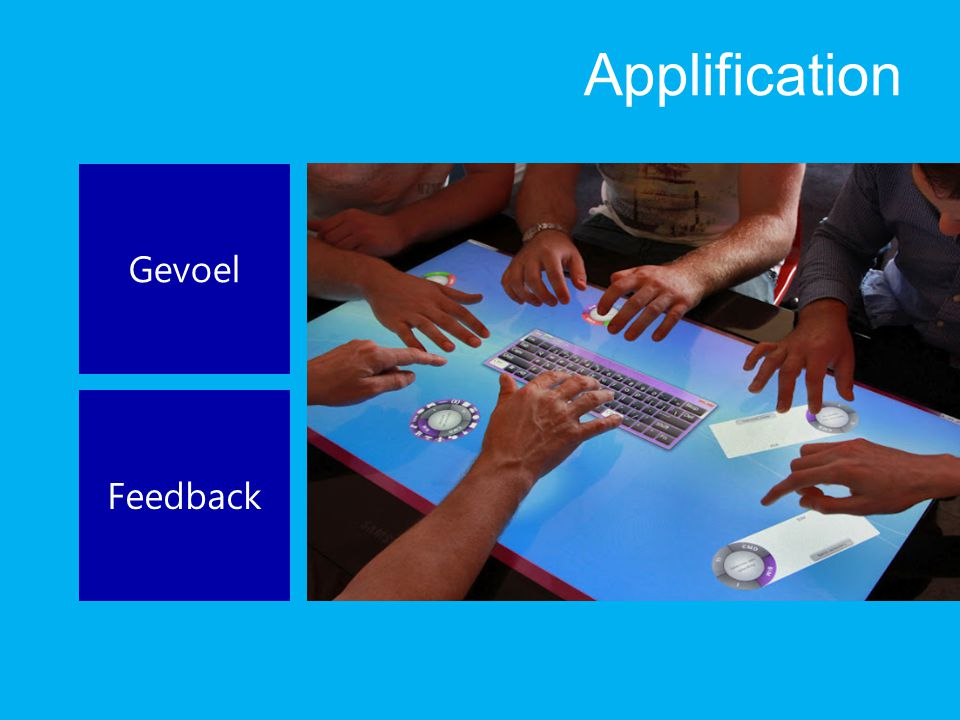 Applification Gevoel Feedback