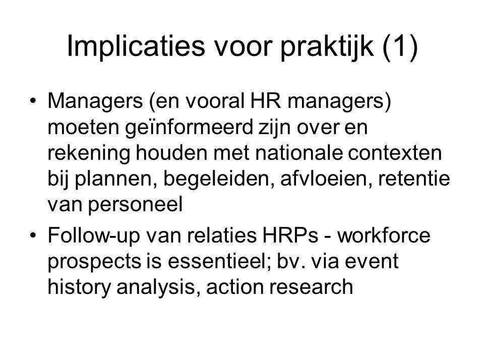 Implicaties voor praktijk (1) Managers (en vooral HR managers) moeten geïnformeerd zijn over en rekening houden met nationale contexten bij plannen, begeleiden, afvloeien, retentie van personeel Follow-up van relaties HRPs - workforce prospects is essentieel; bv.