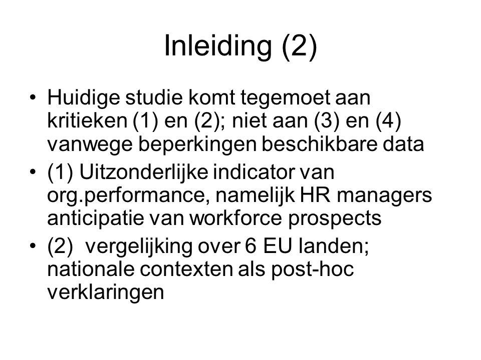 Inleiding (2) Huidige studie komt tegemoet aan kritieken (1) en (2); niet aan (3) en (4) vanwege beperkingen beschikbare data (1) Uitzonderlijke indicator van org.performance, namelijk HR managers anticipatie van workforce prospects (2) vergelijking over 6 EU landen; nationale contexten als post-hoc verklaringen