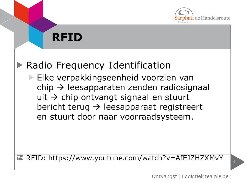 Radio Frequency Identification Elke verpakkingseenheid voorzien van chip  leesapparaten zenden radiosignaal uit  chip ontvangt signaal en stuurt ber