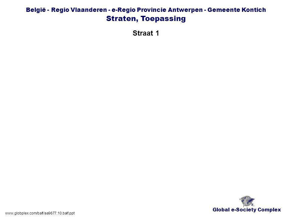 Global e-Society Complex België - Regio Vlaanderen - e-Regio Provincie Antwerpen - Gemeente Kontich Straten, Toepassing Straat 1 www.globplex.com/balf/aa9677.10.balf.ppt
