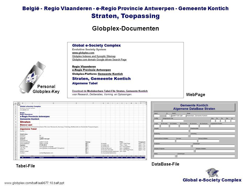 Global e-Society Complex België - Regio Vlaanderen - e-Regio Provincie Antwerpen - Gemeente Kontich Straten, Toepassing Globplex-Documenten www.globplex.com/balf/aa9677.10.balf.ppt Personal Globplex-Key WebPage Tabel-File DataBase-File