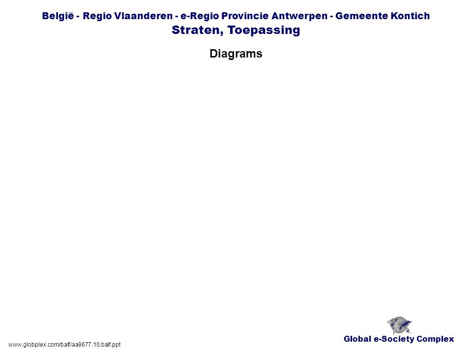 Global e-Society Complex België - Regio Vlaanderen - e-Regio Provincie Antwerpen - Gemeente Kontich Straten, Toepassing Diagrams www.globplex.com/balf/aa9677.10.balf.ppt