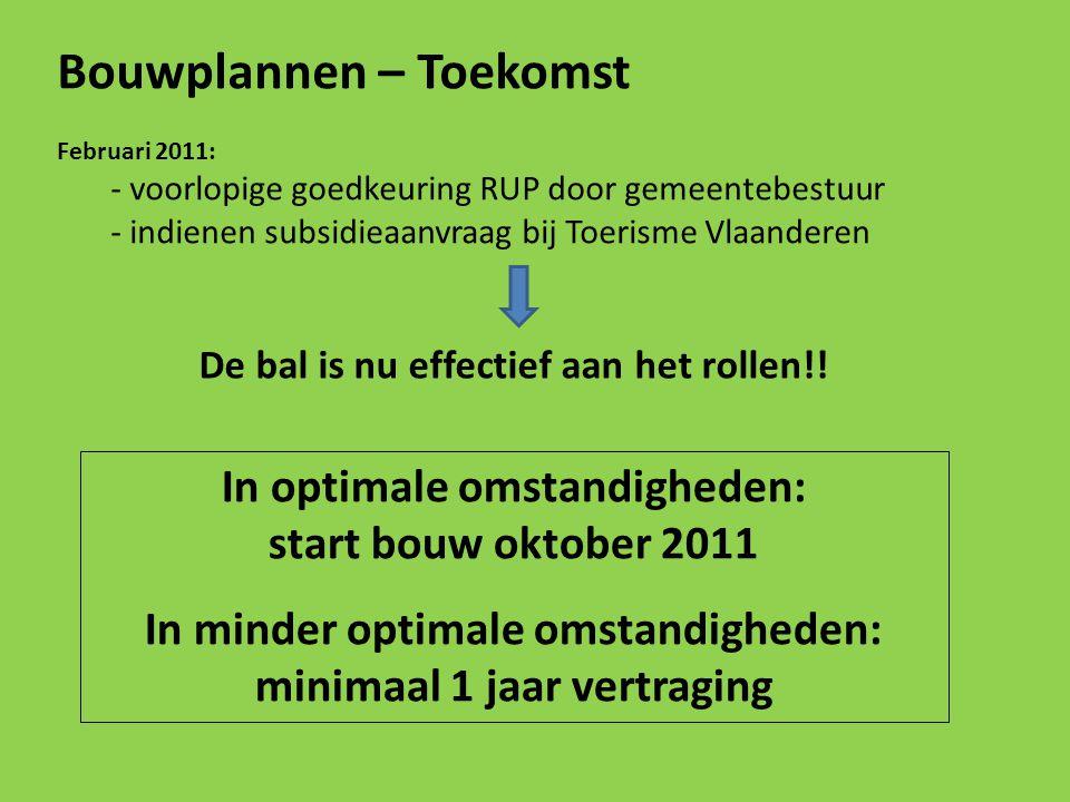 Bouwplannen – Toekomst Februari 2011: - voorlopige goedkeuring RUP door gemeentebestuur - indienen subsidieaanvraag bij Toerisme Vlaanderen De bal is