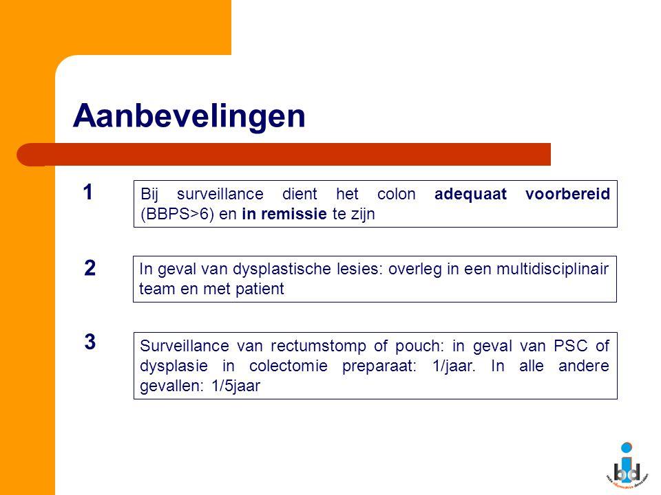 Aanbevelingen Bij surveillance dient het colon adequaat voorbereid (BBPS>6) en in remissie te zijn In geval van dysplastische lesies: overleg in een m
