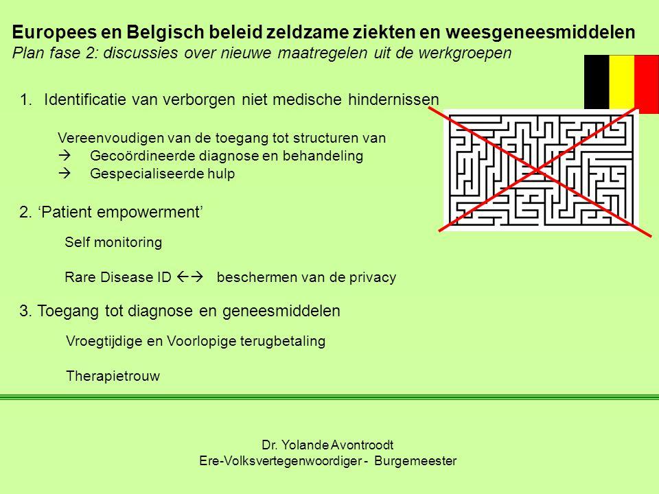 Europees en Belgisch beleid zeldzame ziekten en weesgeneesmiddelen Plan fase 2: discussies over nieuwe maatregelen uit de werkgroepen Dr. Yolande Avon