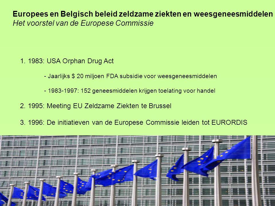 Europees en Belgisch beleid zeldzame ziekten en weesgeneesmiddelen Het voorstel van de Europese Commissie Dr. Yolande Avontroodt Ere-Volksvertegenwoor