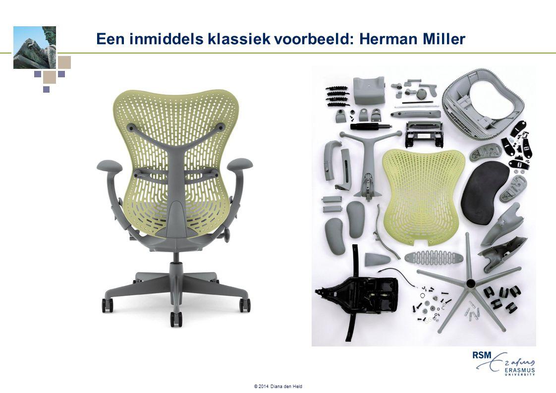 © 2014 Diana den Held Een inmiddels klassiek voorbeeld: Herman Miller