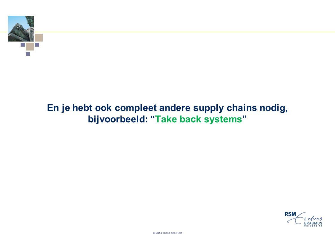 © 2014 Diana den Held En je hebt ook compleet andere supply chains nodig, bijvoorbeeld: Take back systems