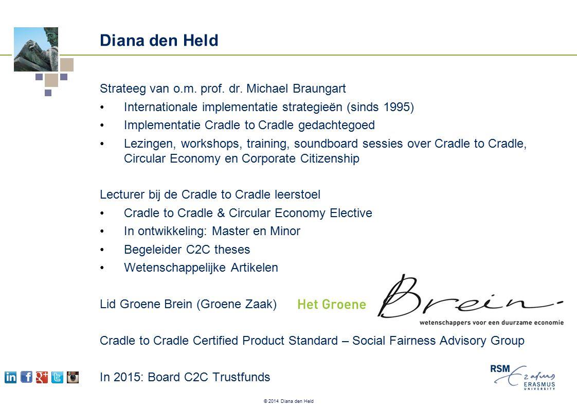 © 2014 Diana den Held 2006: Het eerste Cradle to Cradle T-shirt Foto door Diana.
