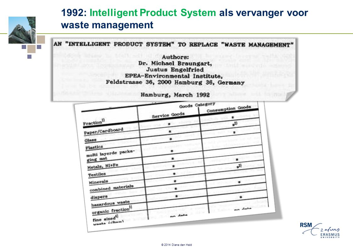 © 2014 Diana den Held 1992: Intelligent Product System als vervanger voor waste management
